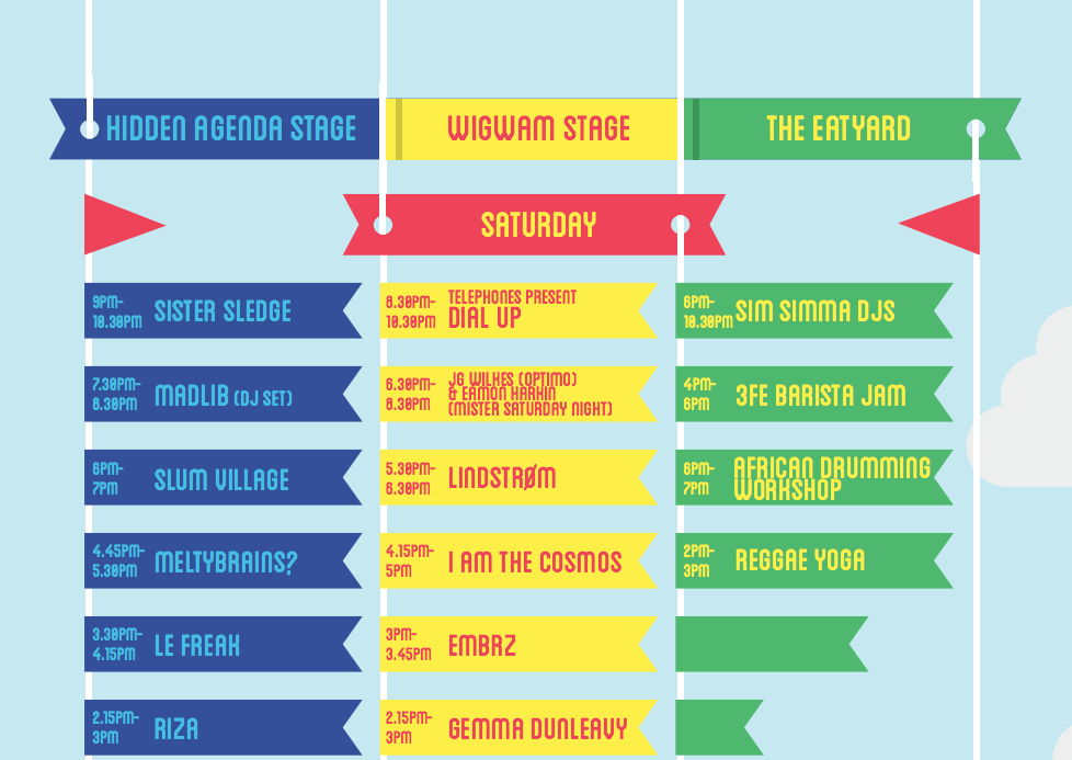 The Beatyard 2015 stage times