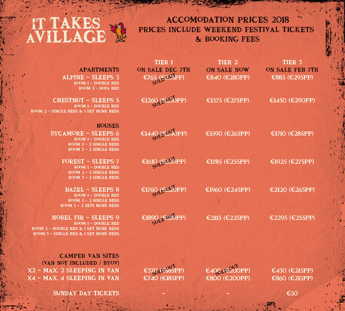 It Takes a Village Tickets